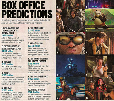 Entertainment Weekly Summer Box Office Predictions