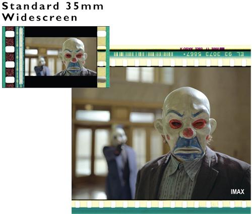 35mm vs IMAX